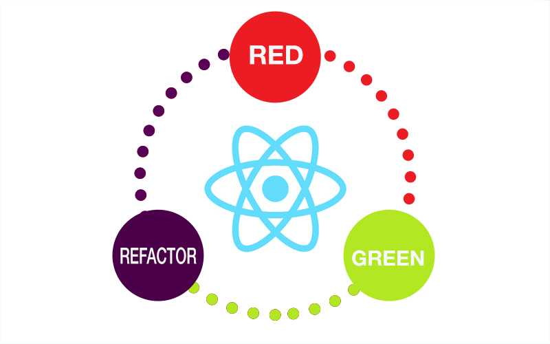 React Unit Test